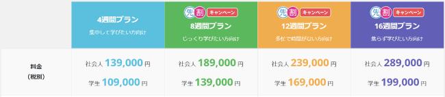WordPressコース料金表